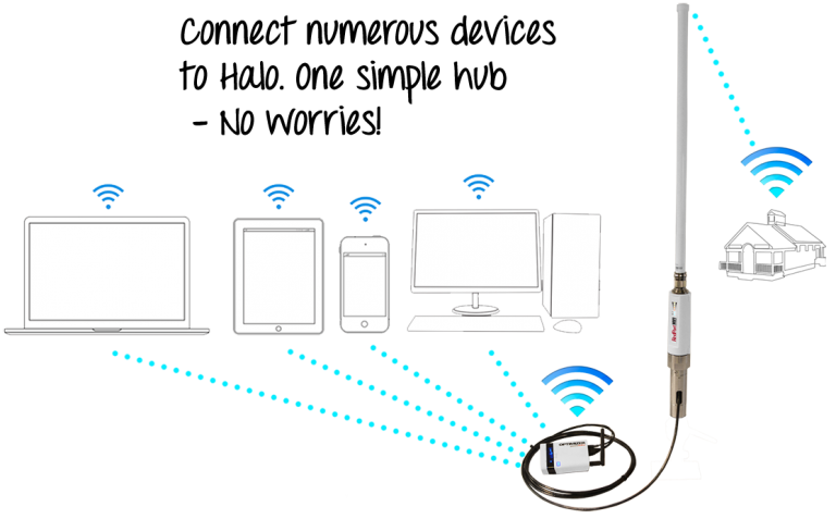 Stay Connected with Netgear Extenders and Routers