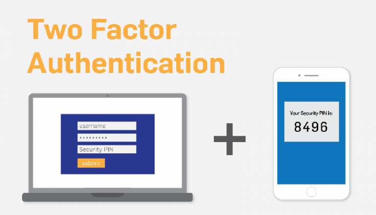 Token 2 Factor Authentications – Get the Best Security Services