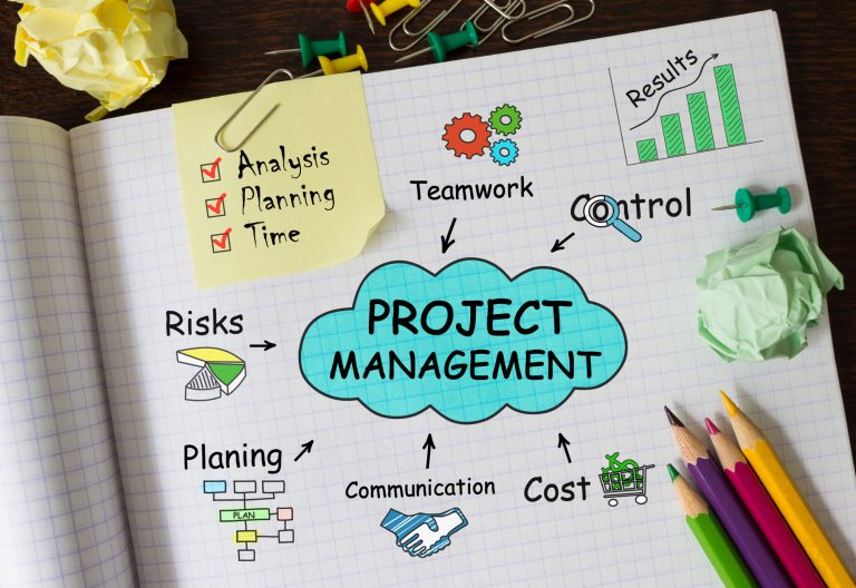 Finding the Best Software: How to Choose the Best Project Management Software