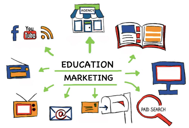 Digital Marketing Education – How to Become Skilled in the Field?